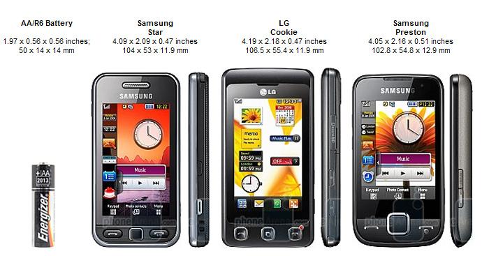 jeux de mobile samsung gt-s5230 java