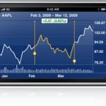 intro-iphone-stocks-20090608