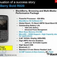 BlackBerry-Bold-R020