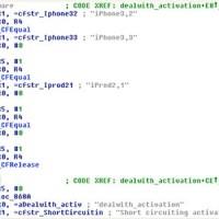 el codigo de activacion del Ipad es el de Itunes bypasseado?