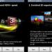 actualización del LG Optimus