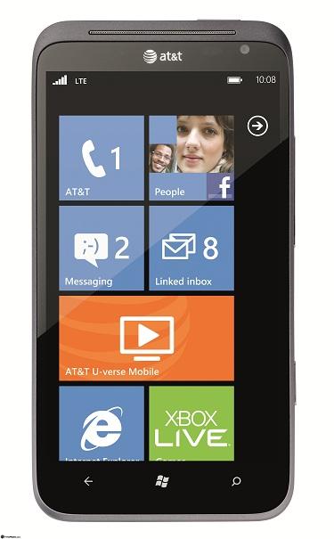 Principales Problemas en HTC Titan II
