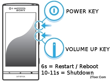 sony-xperia-p-lt22i-force-restart-reboot-shutdown