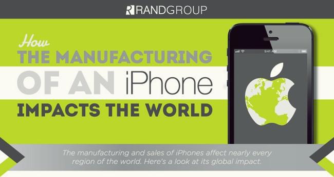 impacto del iPhone en el mundo-2
