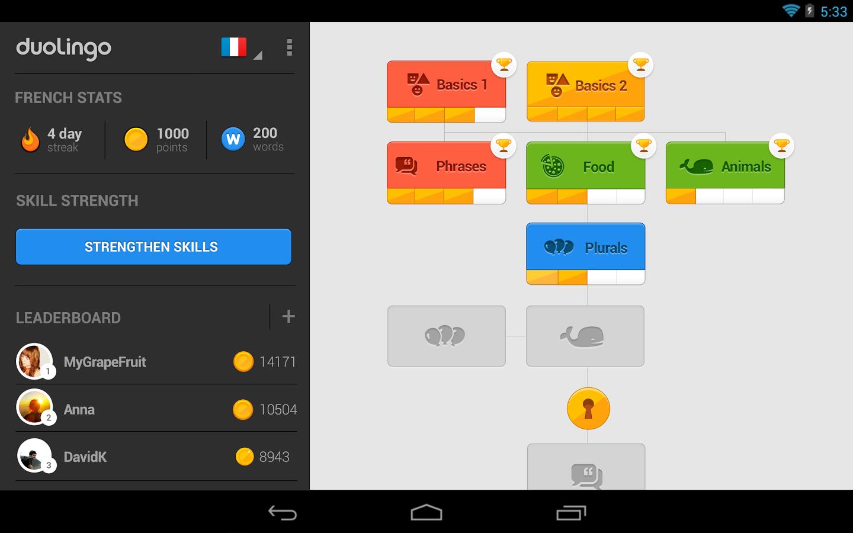 Duolingo-pantalla