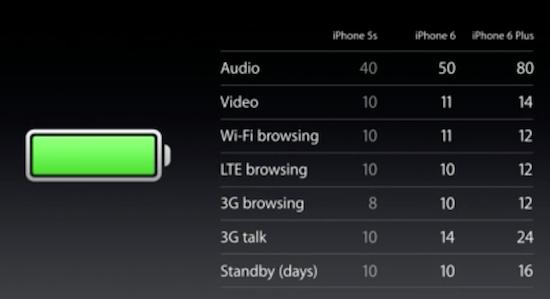 apple-iphone-6-iphone-6-plus-5
